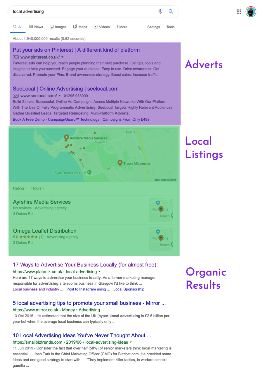 comparing local ads with local listings with organic search results