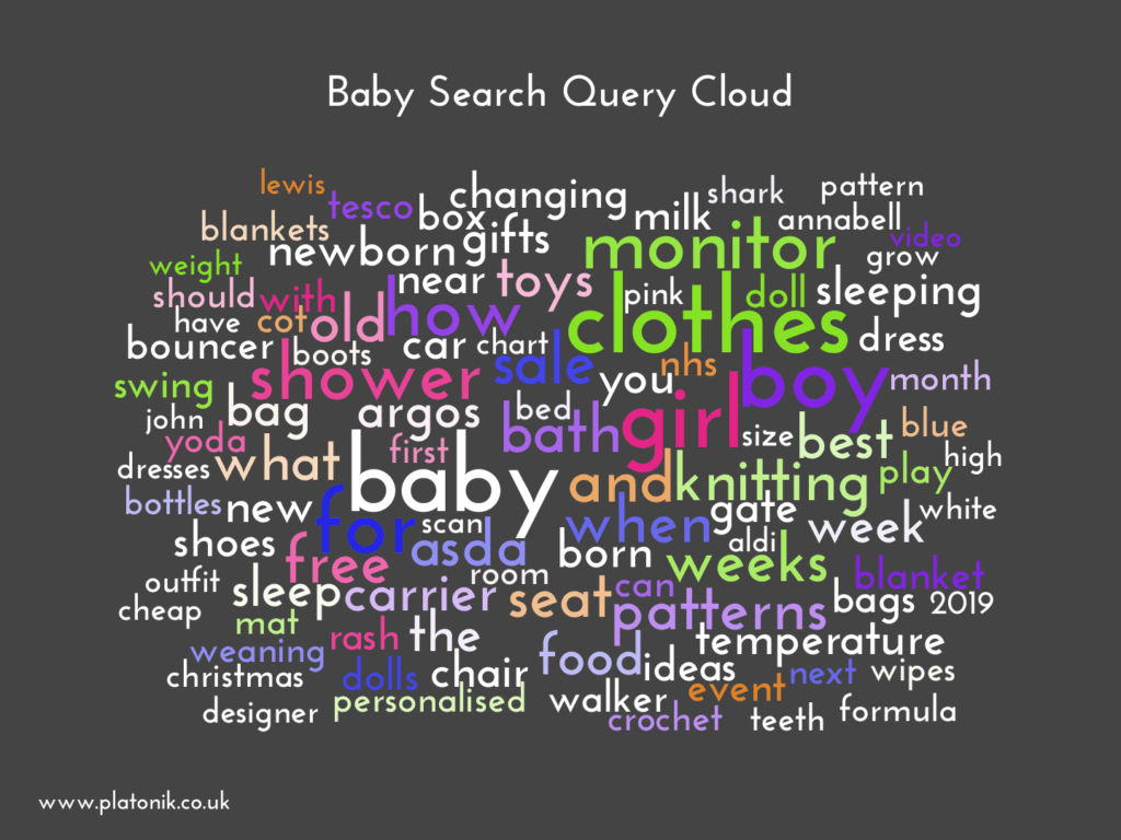 image of Baby Search Query Cloud