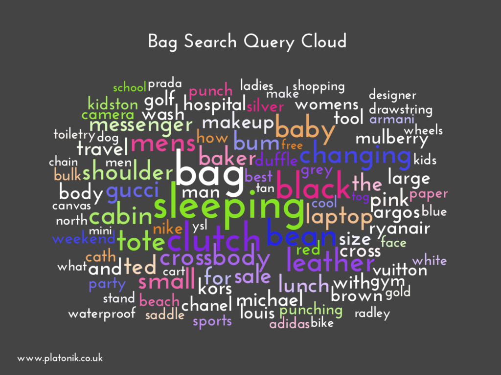 image of Bag Search Query Cloud