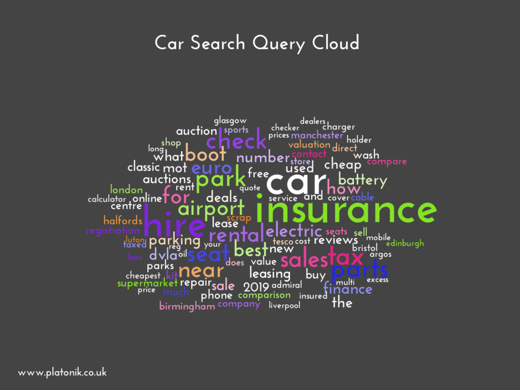 image of Car Search Query Cloud