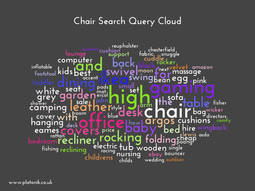 image of Chair Search Query Cloud
