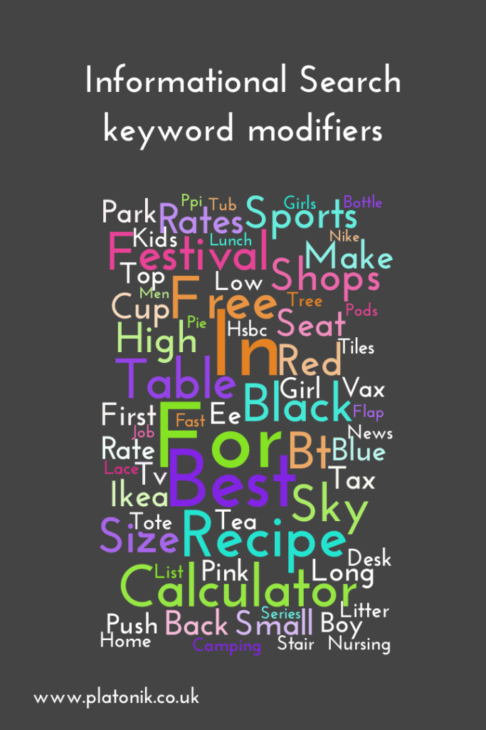 image of informational search stage keyword modifiers