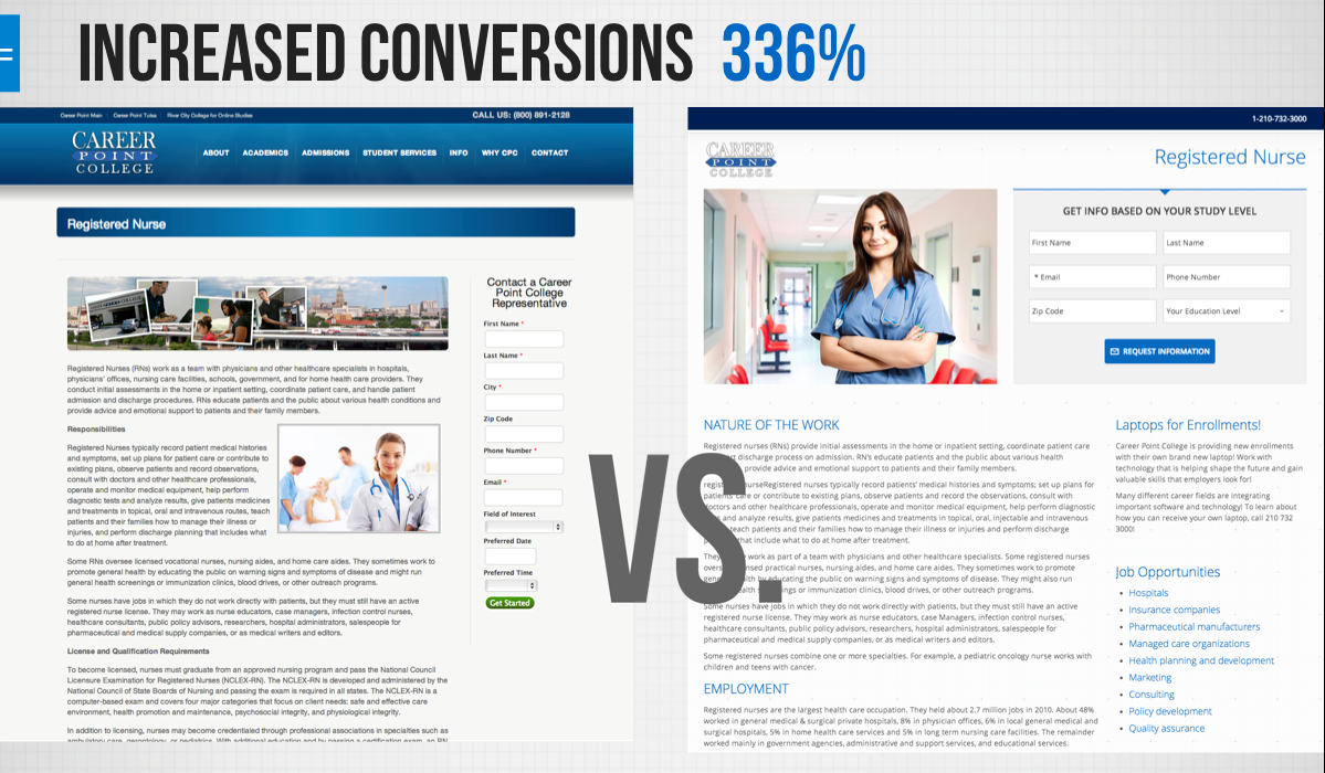 A/B Test PPC Landing Page 336% increase in conversions