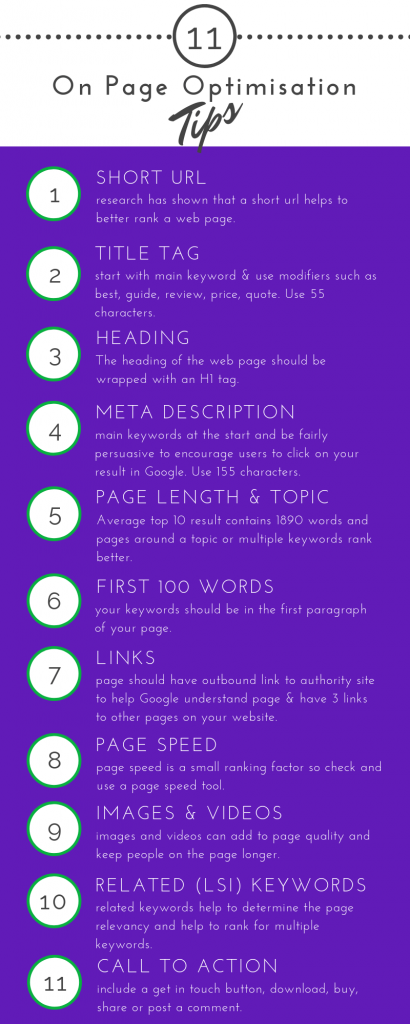 on page seo tips infographic