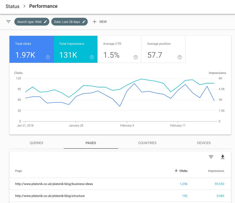 google search console best pages