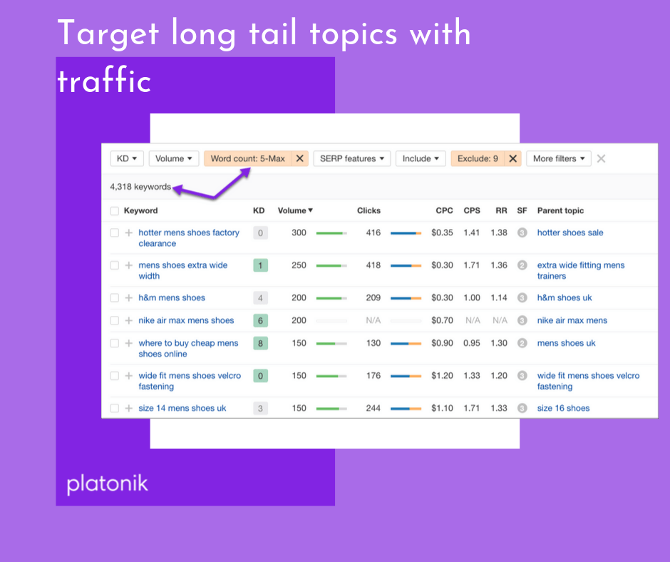 zero click searches target long tail topics traffic