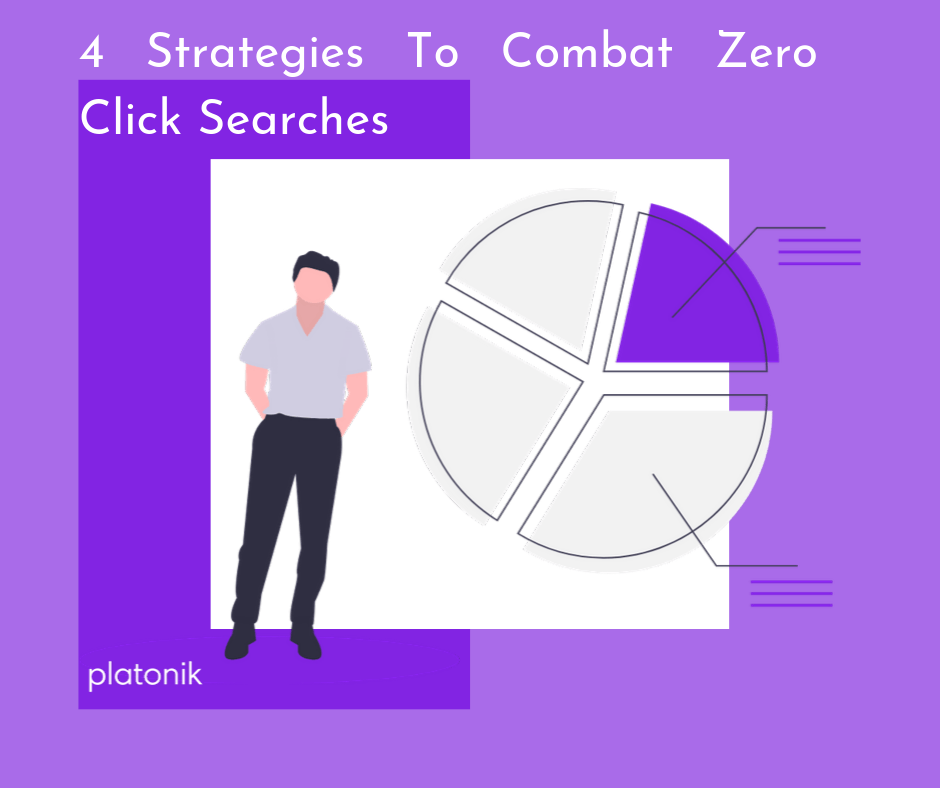 zero click searches combat with these 4 strategies